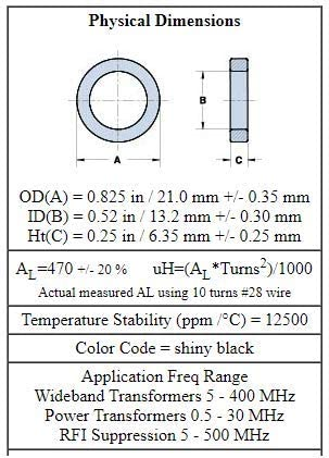 Pack of 4 Amidon FT82-43 FT-82-43 Ferrite Toroid Core