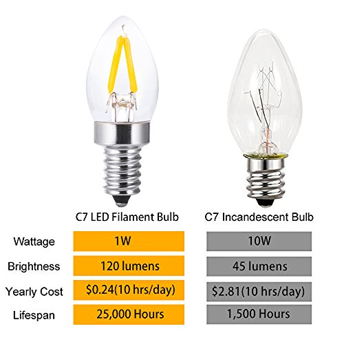 led Night Light Bulbs,Salt Lamp Bulbs,C7 1W Led Filament Bulbs,Refrigerator Indicator Bulb, Mini Light,Candle Bulbs,10W Incandescent Replacement Bulb,Torpedo Shape,E12 Warm White 2700k,Dimmable(6PCS)