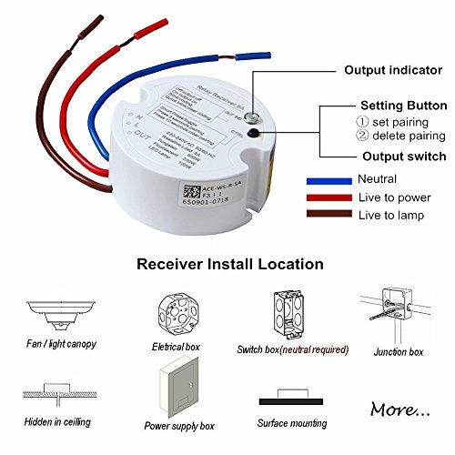 Acegoo Wireless Lights Switch Kit No Wiring No Battery