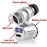 Grow Room Microscope - 60x Handheld Mini Pocket LED Loupe Magnifier - Blue or White light -