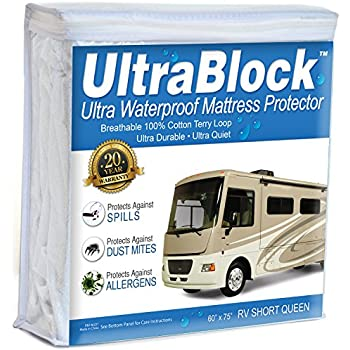 Amazon.com: Linenwala Zippered Mattress protector 8