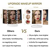 Lighted Makeup Vanity Mirror, 38 Pcs LED