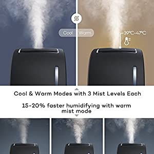 Warm and Cool Mist Humidifier, TaoTronics Ultrasonic Humidifiers for Bedroom with Large Capacity 6L/1.6 Gallon, Touch Sensitive LED Display, Waterless Auto Shut-off, US Plug 110V