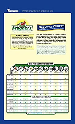 Wagner's Greatest Variety Blend