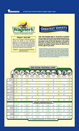 Wagners-62059-Greatest-Variety-Blend-16-Pound-Bag