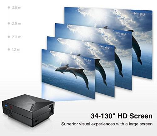 AVANTEK Portable Video Projector 1000 Lumens for Home Cinema Theater and Games with USB SD VGA HDMI AV Port
