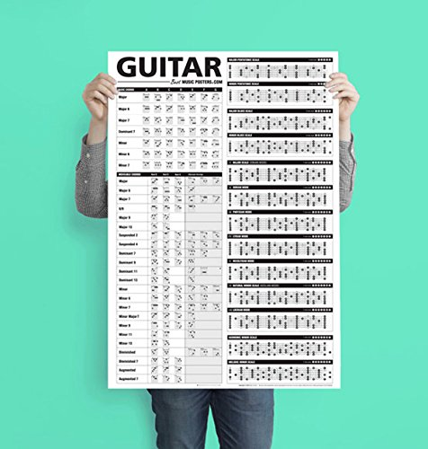 guitar-reference-poster-is-an-educational-reference-poster-with-chords-chord-formulas-and-scales-for