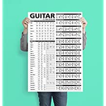 "Guitar Reference Poster is an Educational Reference Poster with Chords, Chord Formulas and Scales for Guitar Players and Teachers 24"" X 36"""