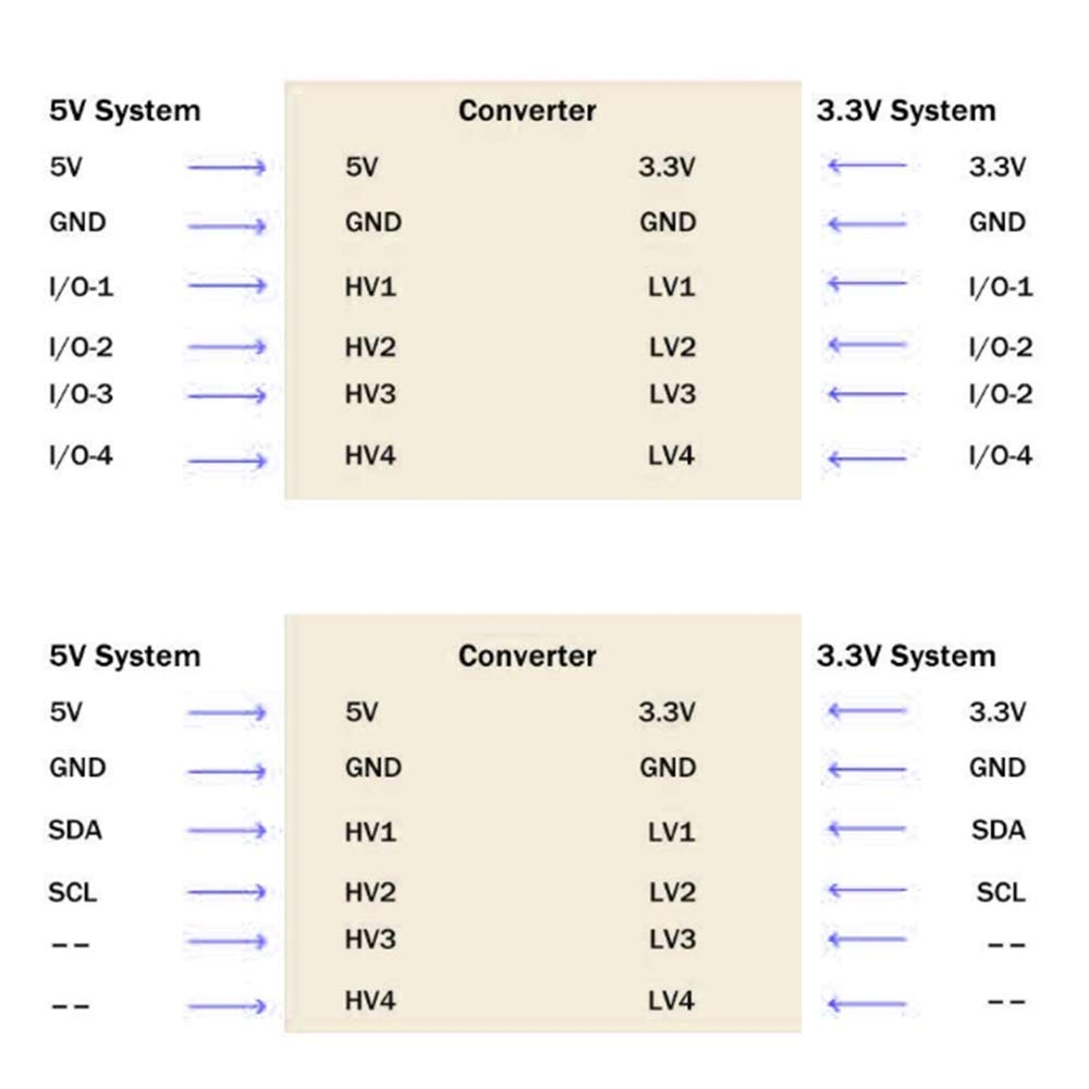 3V to 5V Shifter-10 Pcs Nuluxi 4 Channels Logic Level Converter Level Converter Integrated Circuits 4 Channels Bi-Directional Module for Practical Semiconductor Products Interfaces 4 Channels IIC I2C