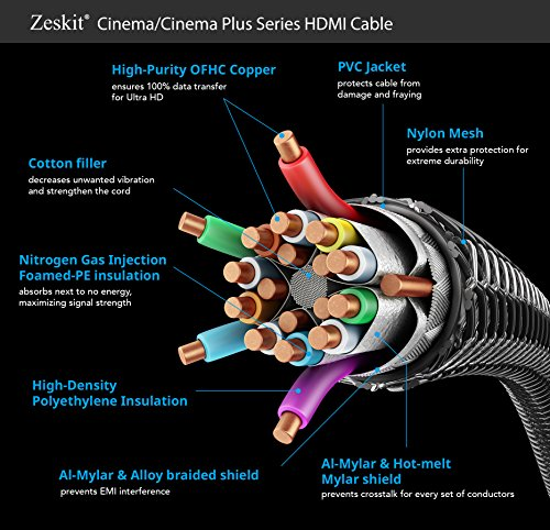 Zeskit HDMI Cable 6.5ft (4K 60Hz HDR UHD 4:4:4) - HDCP 2.2 - HDMI 2.0 High Speed 18Gbps - 3D ARC Ethernet 2160p 1080p - Compatible with Samsung Xbox PlayStation PS3 PS4 nVidia Apple TV Fire TV Netflix