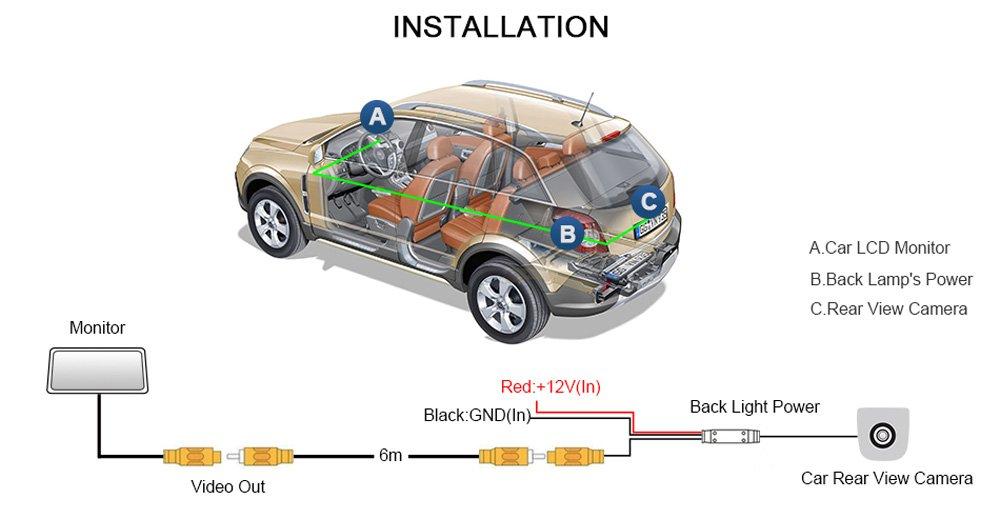 Dynavsal Vue Arri/ère de Voiture 170 Degr/é Angles de Vision Camera de Recul Auto//Voiture /étanche pour Mini Clubman// Convertible// Countryman// Couper//1 Series E81 e87 F20 135i 640i 120i M1