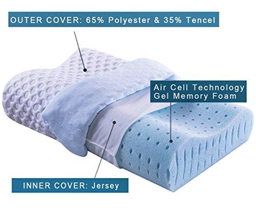 Cr Sleep Memory Foam Contour Pillow for Neck Pain, Gel ...