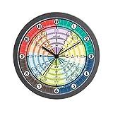 CafePress – Unit Circle Wall Clock – Unique Decorative 10″ Wall Clock For Sale