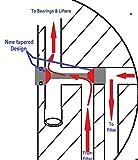 LS Billet Barbell Oil Diverter GM Gen III IV LS Engines LS1-2-3-6-7-9-LQ4-LQ9-4.8L-5.3L-6.0L-6.2L & More!