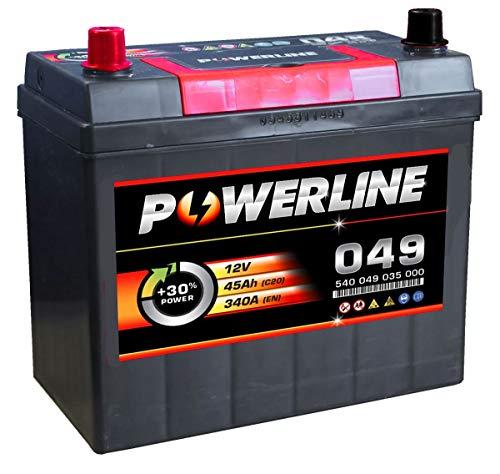 049 Powerline Car Battery 12V: