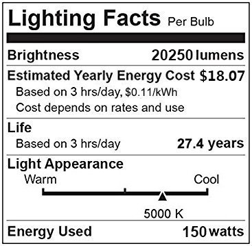 JESLED 150W LED Corn Light Bulb, Large Mogul E39 Base, 20250 Lumens, 5000K Daylight, Replacement for 1000W Equivalent Metal Halide Bulb, HID, CFL, HPS by JESLED (Image #3)