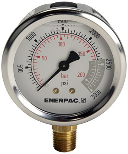 Enerpac G2516L Hydraulic Pressure Gauge with Dual 0 to 3,...