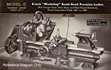 """South Bend Lathe Rebuild Kit - 9"""" Model A, B & C"""