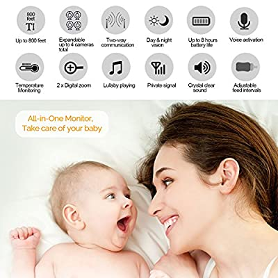 Baby Monitor, Video Baby Monitor with Camera- Wireless Video Monitor for Baby Safety- with Infrared Night Vision/Two Way Talkback/Temperature Monitor/Lullaby-Play (Withe)