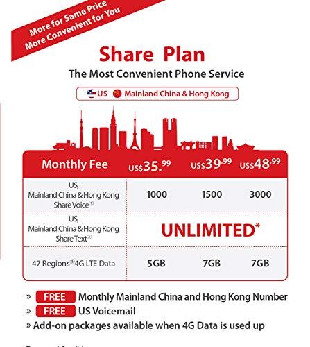 China SIM Card 5GB of 4G Data + 1000 mins to Local, Hongkong,US or Canada,Free Incoming Calls and Texts -