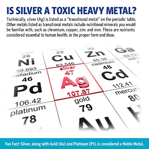 Sovereign Silver® Bio-Active Silver Hydrosol™ for Immune Support* - 1 Gallon – The Ultimate Refinement of Colloidal Silver - Safe*, Pure and Effective* - Premium Silver Supplement - Family Size by Sovereign Silver (Image #3)