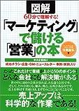 「マーケティング」で儲ける「営業」の本