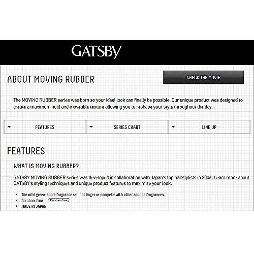 Buy gatsby moving rubber spiky edge 80g