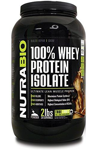 NutraBio 100% Whey Protein Isolate - 2 pounds dutc…