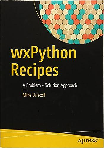 Amazon Book Problem