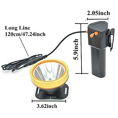 Eornmor LED Headlamp Flashlight 6000 Lumen High Power Waterproof CREE LED Rechargeable 18650 headlight flashlights 15000mah Bright Head Lights for Mining ,Camping, Hiking, Fishing,Hunting