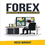 Forex | Ross Wright