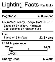 Color Bulbs LED