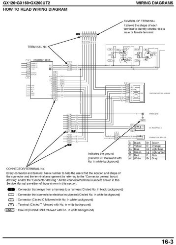 Wiring Diagram For Honda Gx160 : Honda gx ut engine service repair shop