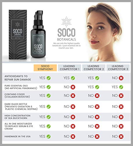 51YMRimydvL - SOCO Botanicals Face Oil Serum - Anti Aging Organic Elixir for Face and Eyes with Sea Buckthorn, Argan, Rosehip & CoQ10, Neroli & Immortelle Essential Oil Blend