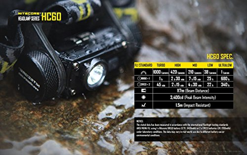 Nitecore HC60 Neutral White 1000 Lumen USB Rechargeable LED Headlamp, 3400 mAh Rechargeable Battery Plus LumenTac Adapters and USB Charging Cable by Nitecore (Image #5)