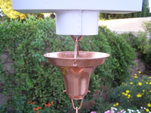 (Stanwood Rain Chain Copper Gutter Adaptor for Rain Chain Installation )