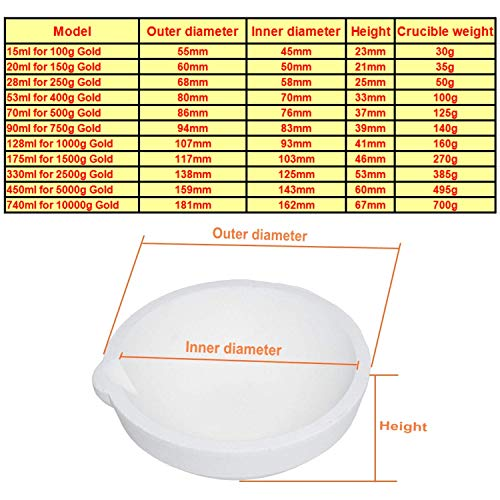 Quartz Melting Point - Quartz Crucible Melting Dish Ceramic Crucible BowlCasting Gold Silver Aluminum Copper Metals (15ml for 100g Gold)