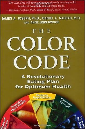 Libro: The Color Code