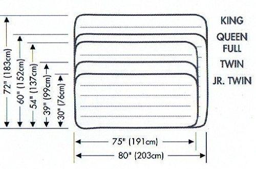 Dimensions matelas 2 places table de lit - Dimensions matelas 2 places ...