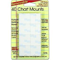 Miller Studio MIL3226BN Magic Chart Mounts, 1 Inch, 40/PK, 8 Packs/CT