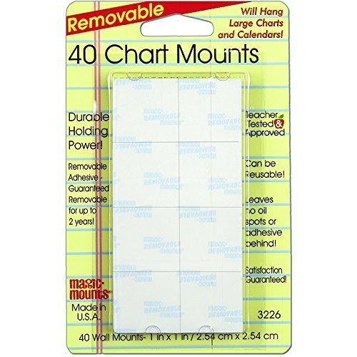 MILLER STUDIO MAGIC MOUNTS CHART MOUNTS 1IN X 1IN (Set of 3)