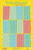 Tabla de Multiplicar / Tabla de Dividir DIN A4
