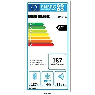 Liebherr CTP 2521 Comfort - Frigorífico De 2 Puertas Ctp2521 Con ...
