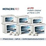 Metacril-OXIGENO-Tab-Ossigeno-Attivo-in-tavolette-da-20gr-Nuovo-Formato-1-2Kg-No-Cloro-per-Piscina-o-Idromassaggio-TeucoJacuzziDimhoraIntexBestwayECC-Spedizione-IMMEDIATA