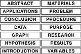 "Pacon Self-Adhesive Presentation Science Subtitles, 14 Titles,  1-1/2"" x 8-1/2"""