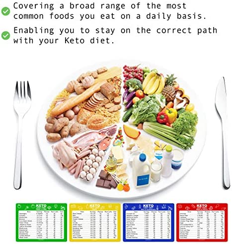 Keto Diet Cheat Sheet Quick Guide Fridge Magnet Reference Charts for Ketogenic Diet Foods - Including Meat & Nuts, Fruit & Veg, Dairy, Oils & Condiments By SunnyKeto (4 Magnets) 6