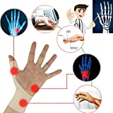 Gel Carpal Tunnel Wrist Brace, Wrist Splint Brace, Gel Wrist Support Braces (1 Pair) New MATERIALThumb Splint, Great for Tenosynovitis, Typing, Wrist & Thumb Pain, Rheumatism, Arthritis & More(Nude)