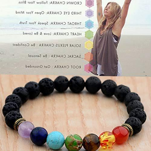Hebel 7 Chakra Reiki Braided Mixed Natural Gemstone Round 8mm Beads Bracelets | Model BRCLT - 32681 |