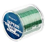 Magreel 15lb Braided Fishing Line, Abrasion Resistant Braided Lines High Performance Strong 4 Strand Superline Smaller Diameter Zero Stretch-327Yards