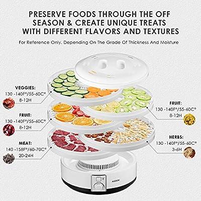 Aicook Deshidratador Alimentos, Deshidratadora de Frutas y Verduras 5 Bandejas Extraíbles, 500W, Temperatura 40-70ºC, BPA Free, Apto para Lavavajillas ...